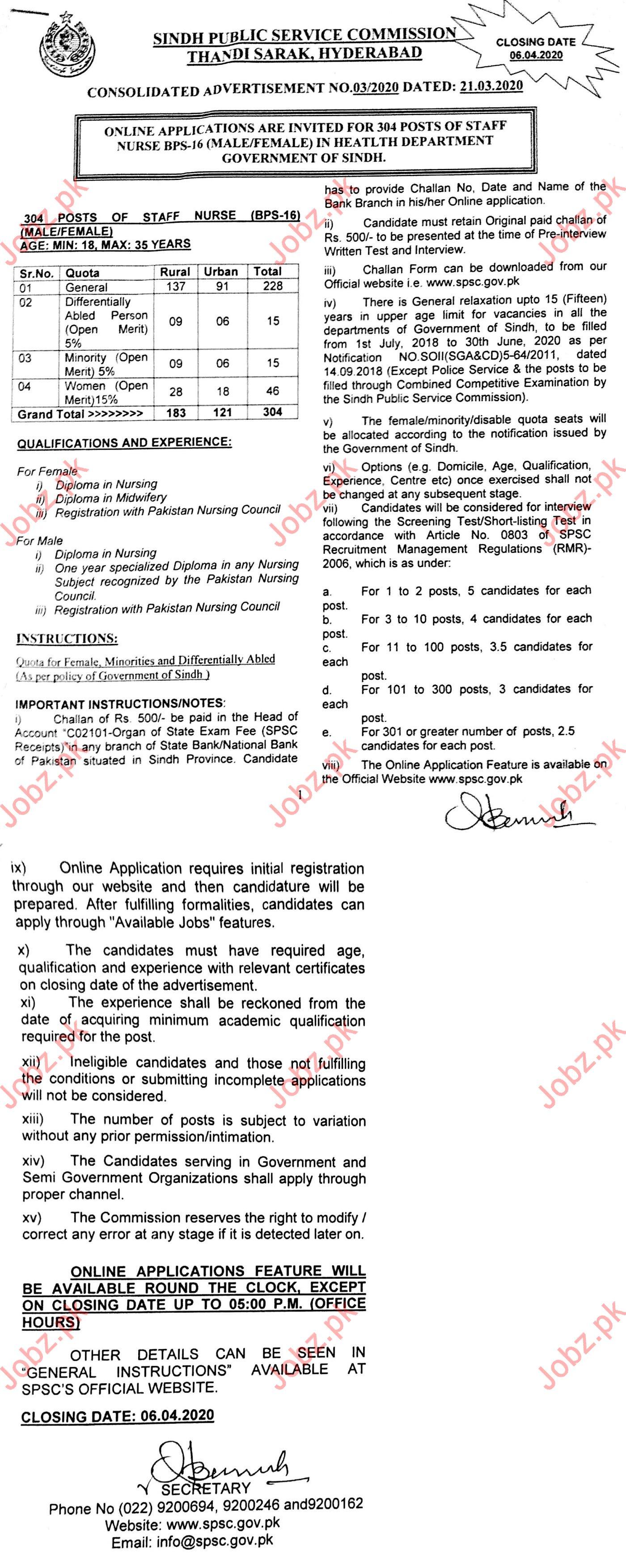 SPSC Sindh Public Service Commission Jobs 2020 Staff Nurse