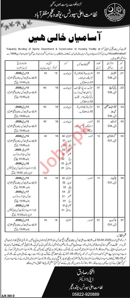 Sports Youth & Culture Department Muzaffarabad Jobs 2020