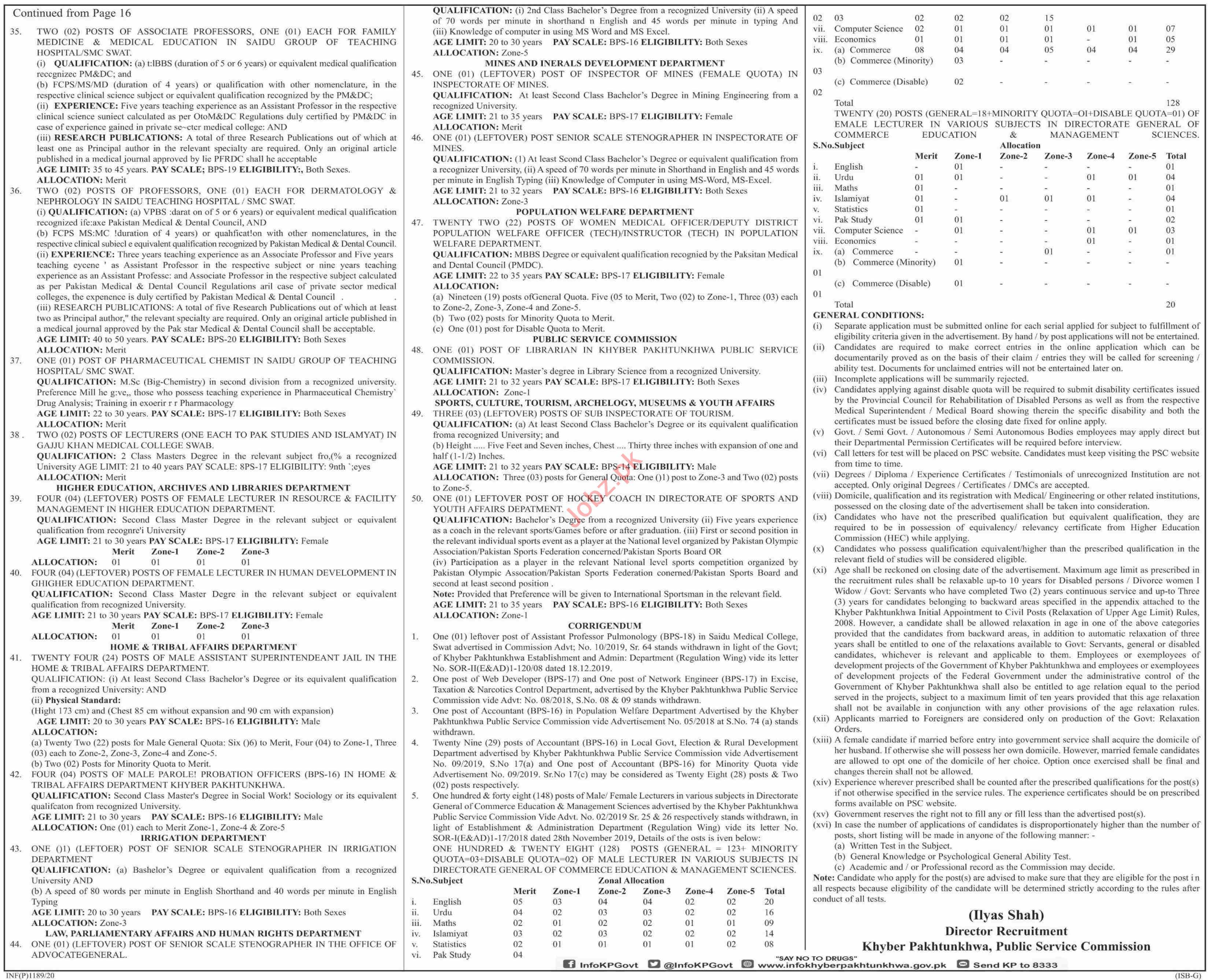 KPPSC Public Service Commission Jobs April 2020