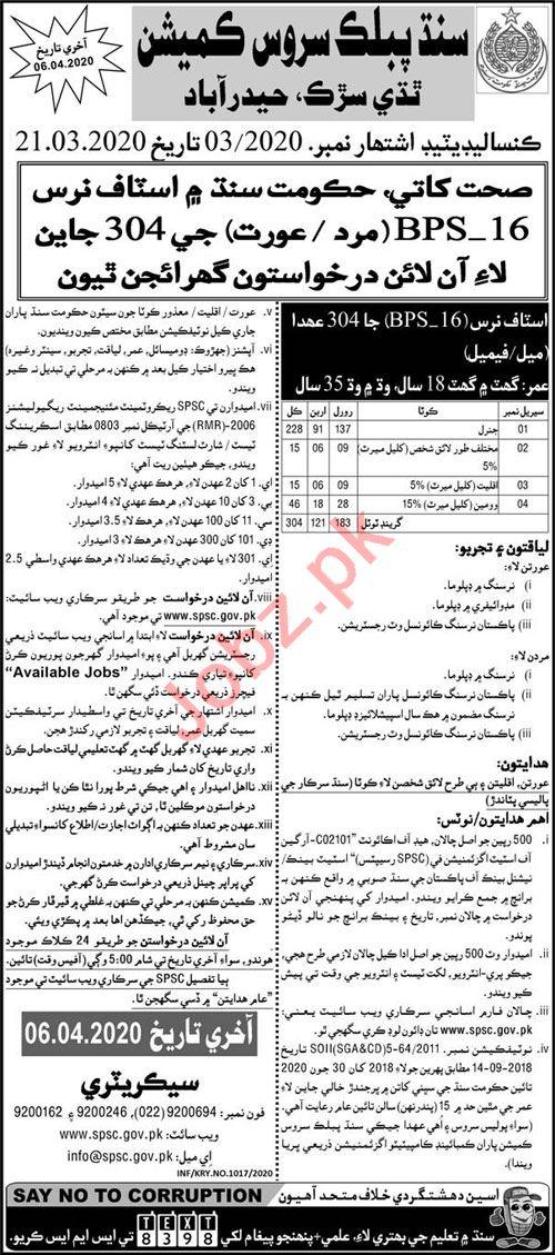 Sindh Public Service Commission SPSC Jobs April 2020