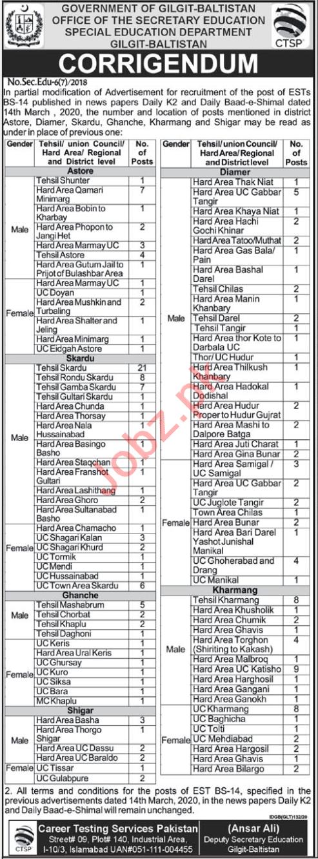 Special Education Department Gilgit Baltistan Jobs 2020