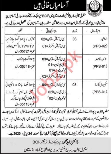 Central Cotton Research Institute CCRI Multan Jobs 2020