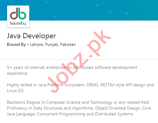 Bound By Lahore Jobs 2020 for Java Developer