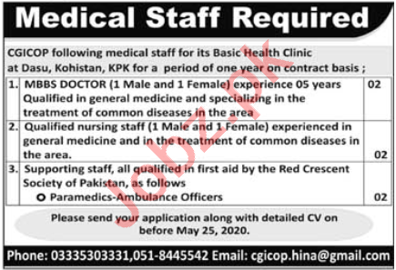 CGICOP Pakistan Jobs 2020 for Doctors & Nursing Staff