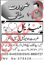 Male & Female Medical Staff Jobs 2020 in Peshawar