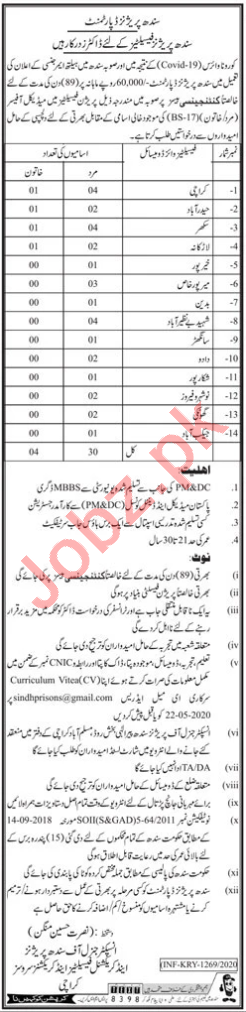 Sindh Prisons Department Jobs 2020 for Medical Officers