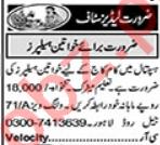 Female Helpers & Workers Jobs 2020 in Lahore