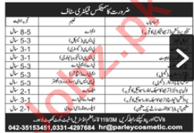 Parley Cosmetics Lahore Jobs 2020 for Manager & Engineer