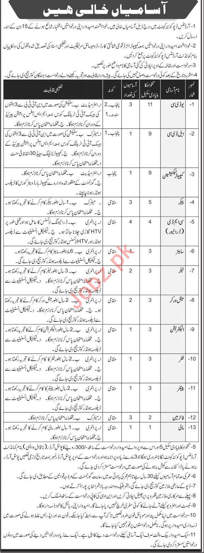 Pak Army Ordnance Depot Quetta Cantt Jobs 2020