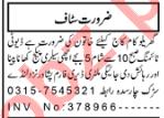 Domestic Staff Jobs Open in Peshawar