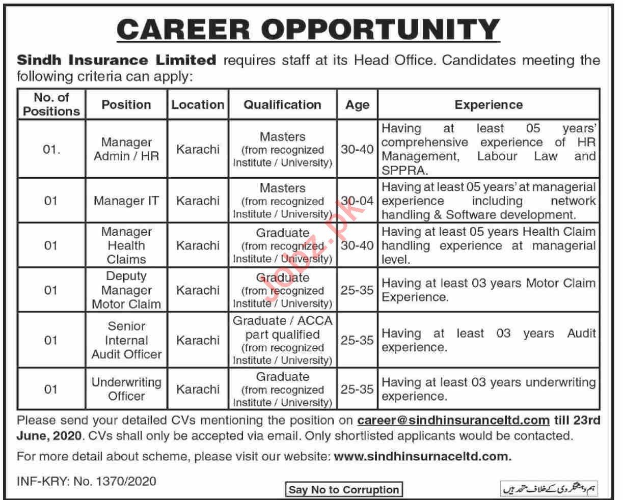 Sindh Insurance Limited SIL Karachi Jobs 2020