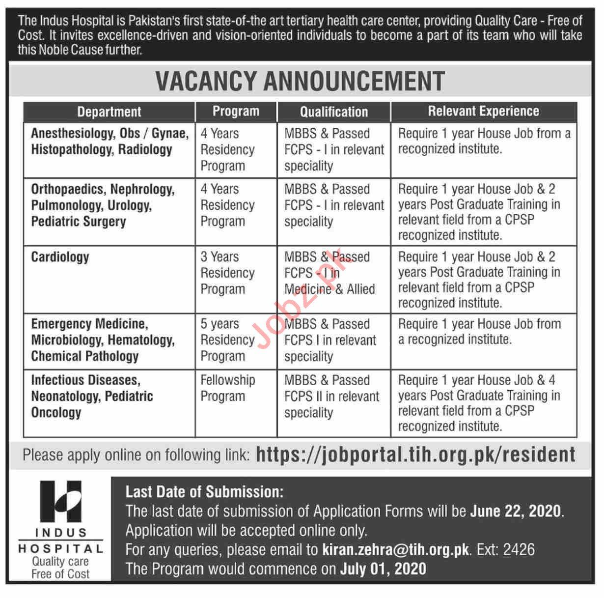 Indus Hospital Karachi Jobs 2020 Medical Officer & Surgeon