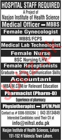 Nasjon Institute of Health Sciences Lahore Jobs 2020
