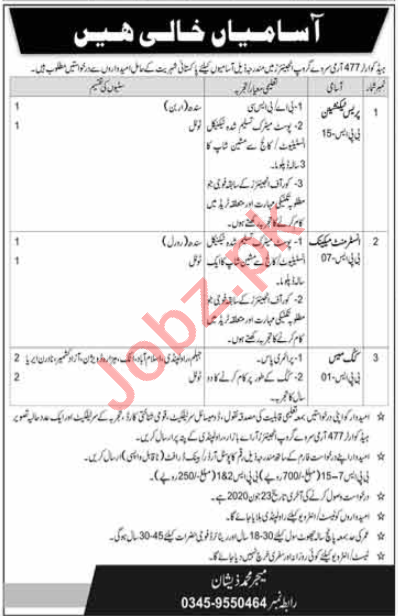 Headquarter 477 Army Survey Group Engineers Jobs 2020