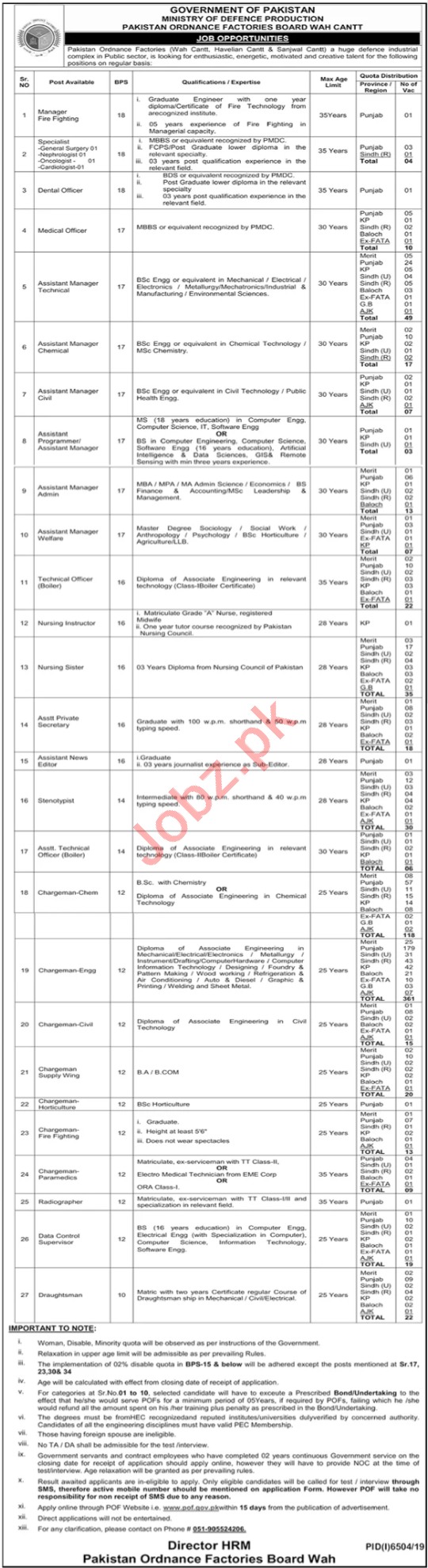 Ministry of Defence Production POF Wah Cantt Jobs 2020