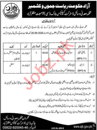 Mines & Mineral Department AJK Jobs 2020 for Inspector