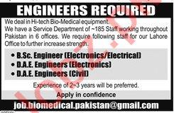 Electronics Engineer & Electrical Engineer Jobs 2020