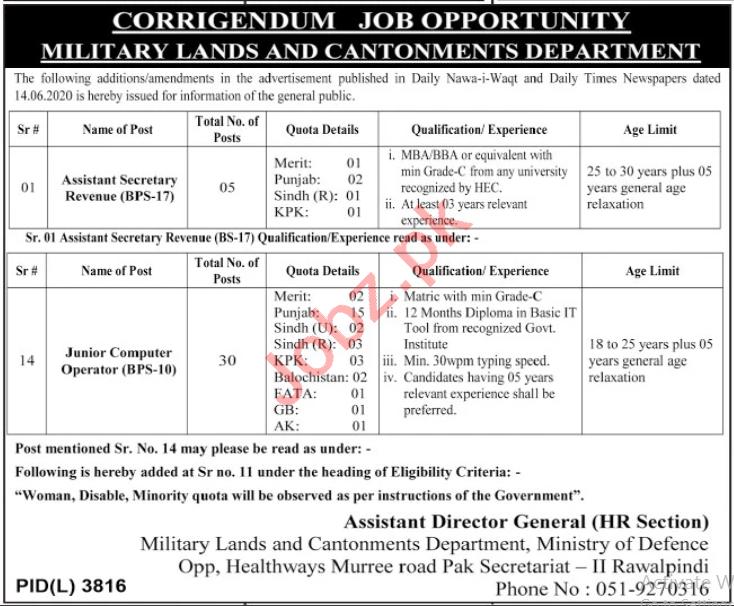 Military Lands & Cantonment Department Rawalpindi Jobs 2020