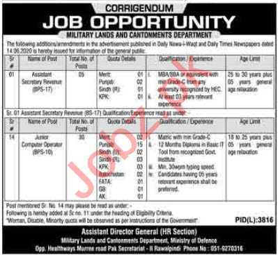 Military Lands & Cantonment Department Jobs for Secretary