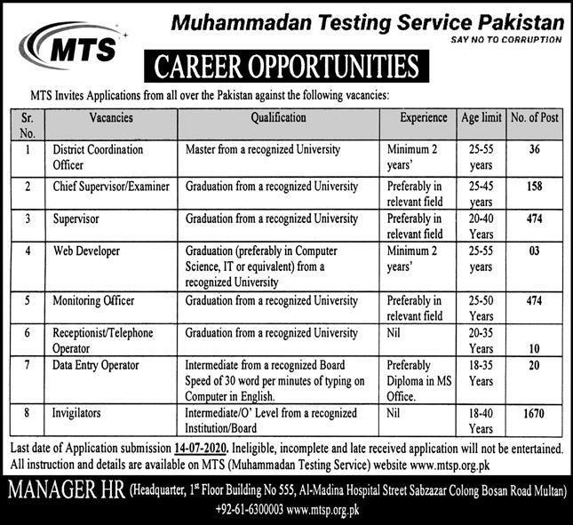 Muhammadan Testing Service Pakistan MTSP Jobs 2020