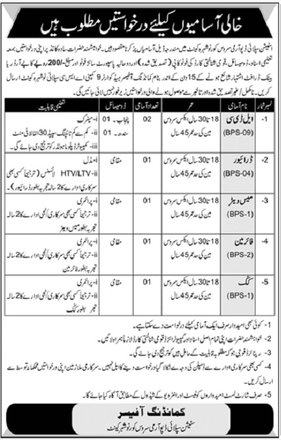 Station Supply Depot Army Service Corps Jobs 2020