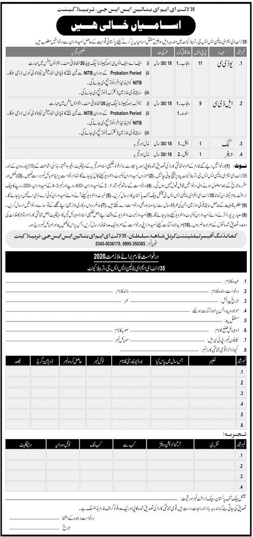 Pak Army 35 Light EME Battalion SSG Tarbela Cantt Jobs 2020