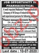 Finance Manager & Accounts Manager Jobs 2020 in Islamabad