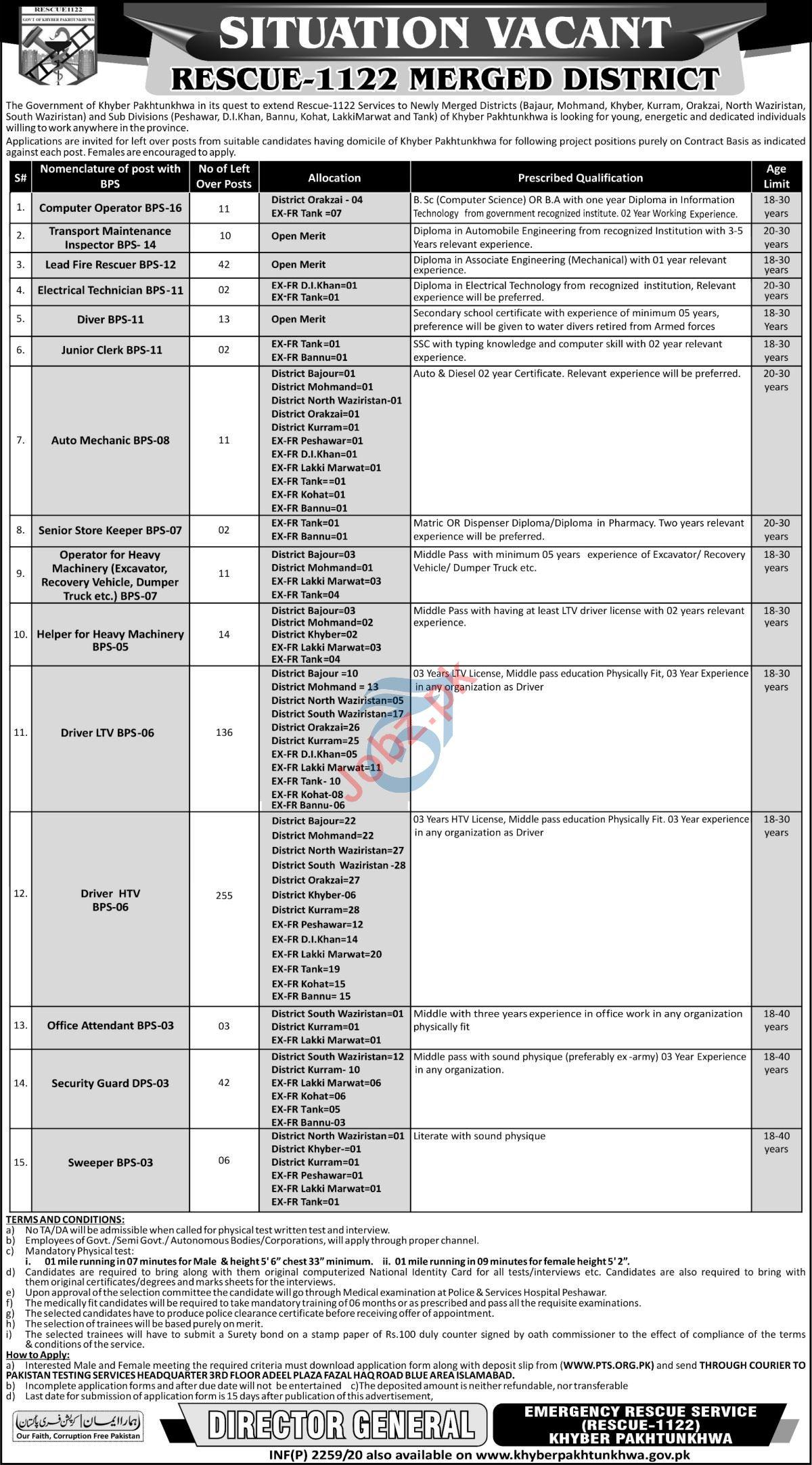 KP Rescue 1122 Peshawar Jobs 2020 for Technician & Driver