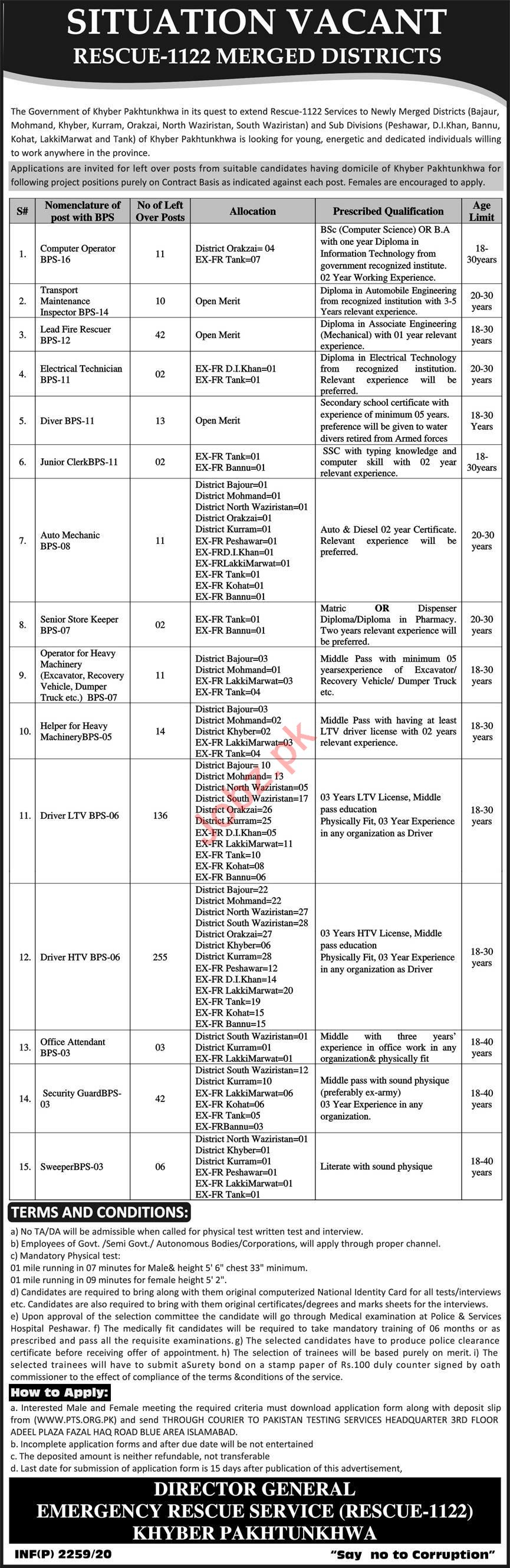 KP Rescue 1122 Peshawar Jobs for Lead Fire Rescuer & Driver