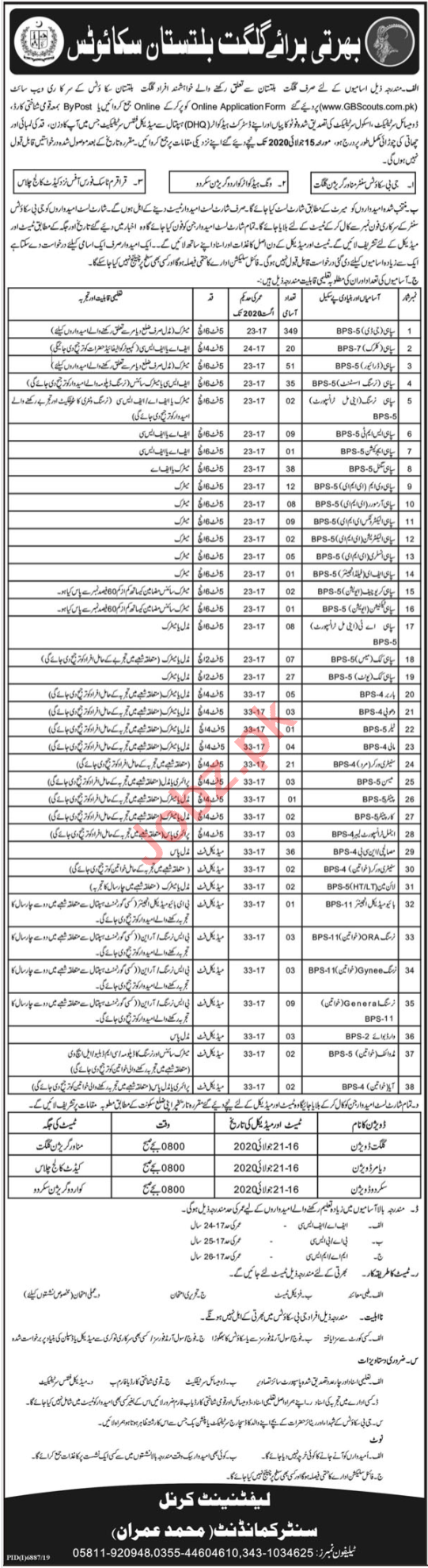Gilgit Baltistan Scouts Jobs 2020 for Sepoy & Engineers