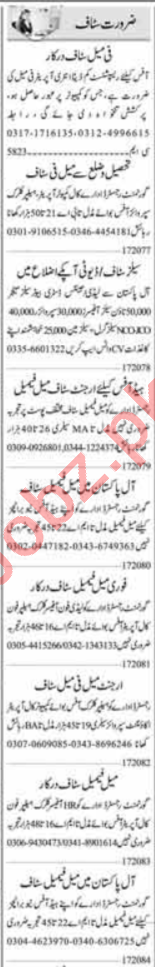 Computer Operator & Call Operator Jobs 2020 in Islamabad