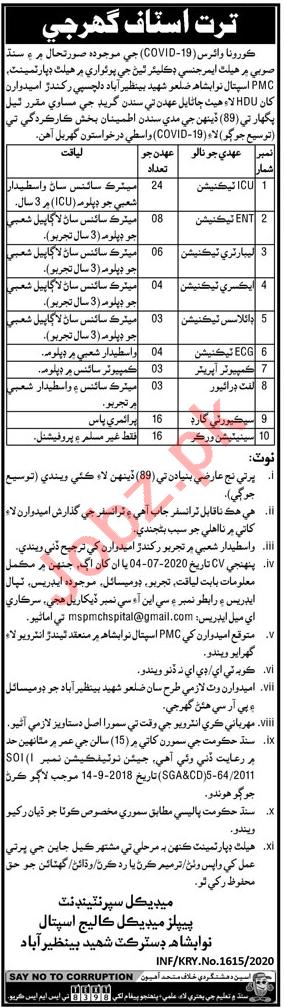 Peoples Medical College Hospital Nawabshah PUMHS Jobs 2020