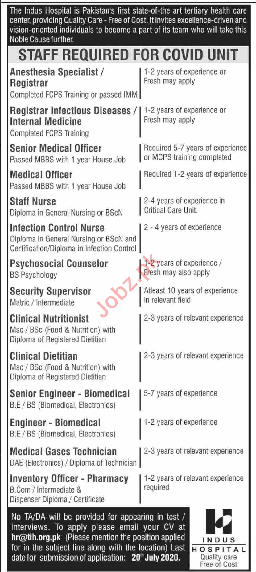 Indus Hospital TIH Karachi Jobs 2020 for Registrar & Doctor
