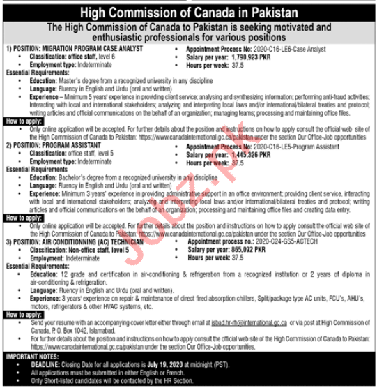 High Commission of Canada in Pakistan Jobs 2020