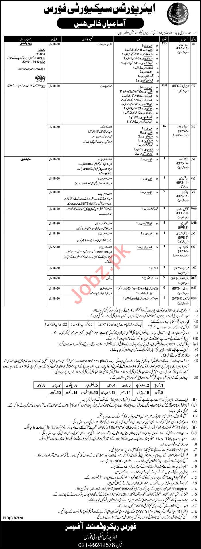 ASF Jobs 2020 for Assistant Sub Inspector & Corporal