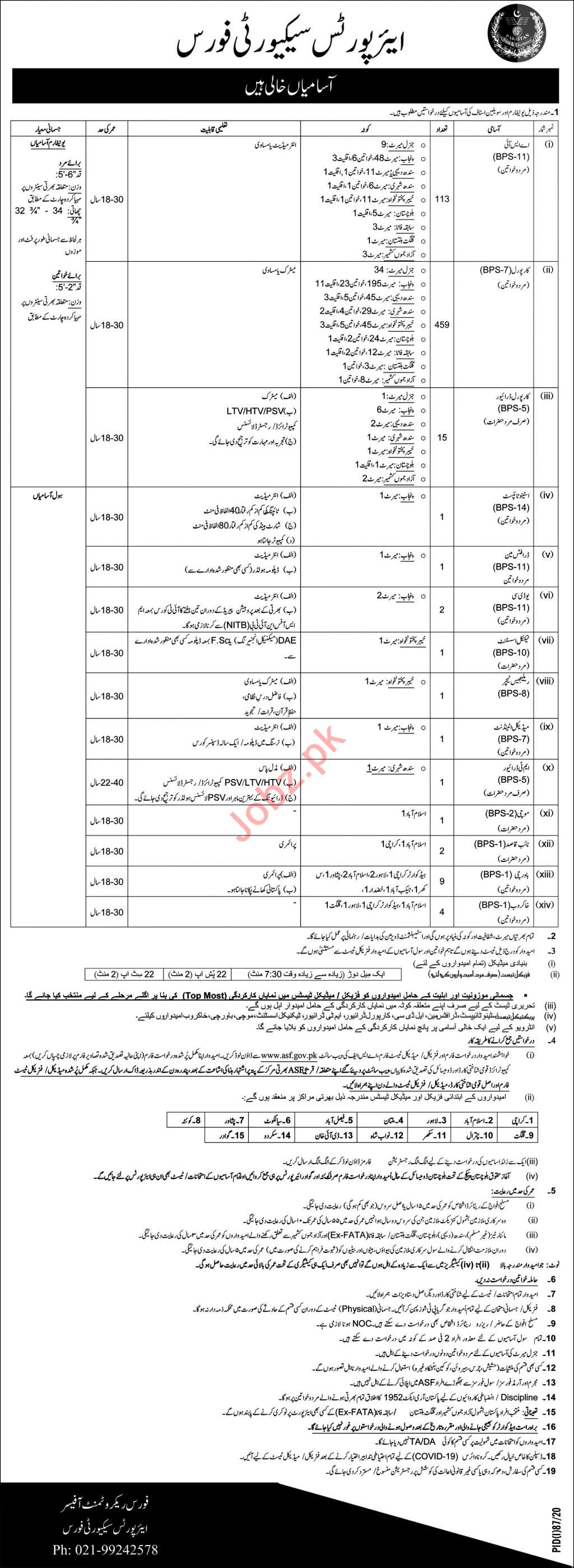 Airports Security Force ASF Jobs for Assistant Sub Inspector