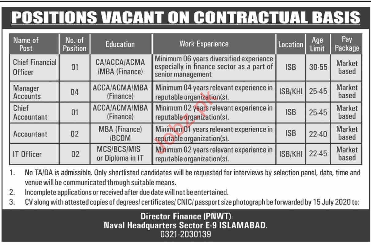 Pakistan Navy Welfare Trust PNWT Islamabad Jobs 2020