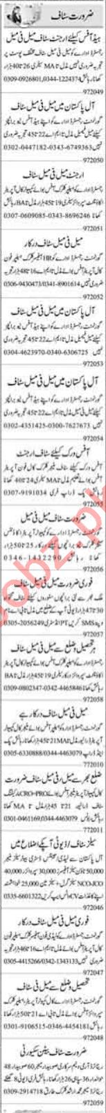 Computer Operator & Receptionist Jobs 2020 in Islamabad