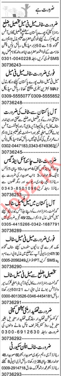 Finance Manager & Sales Manager Jobs 2020 in Faisalabad