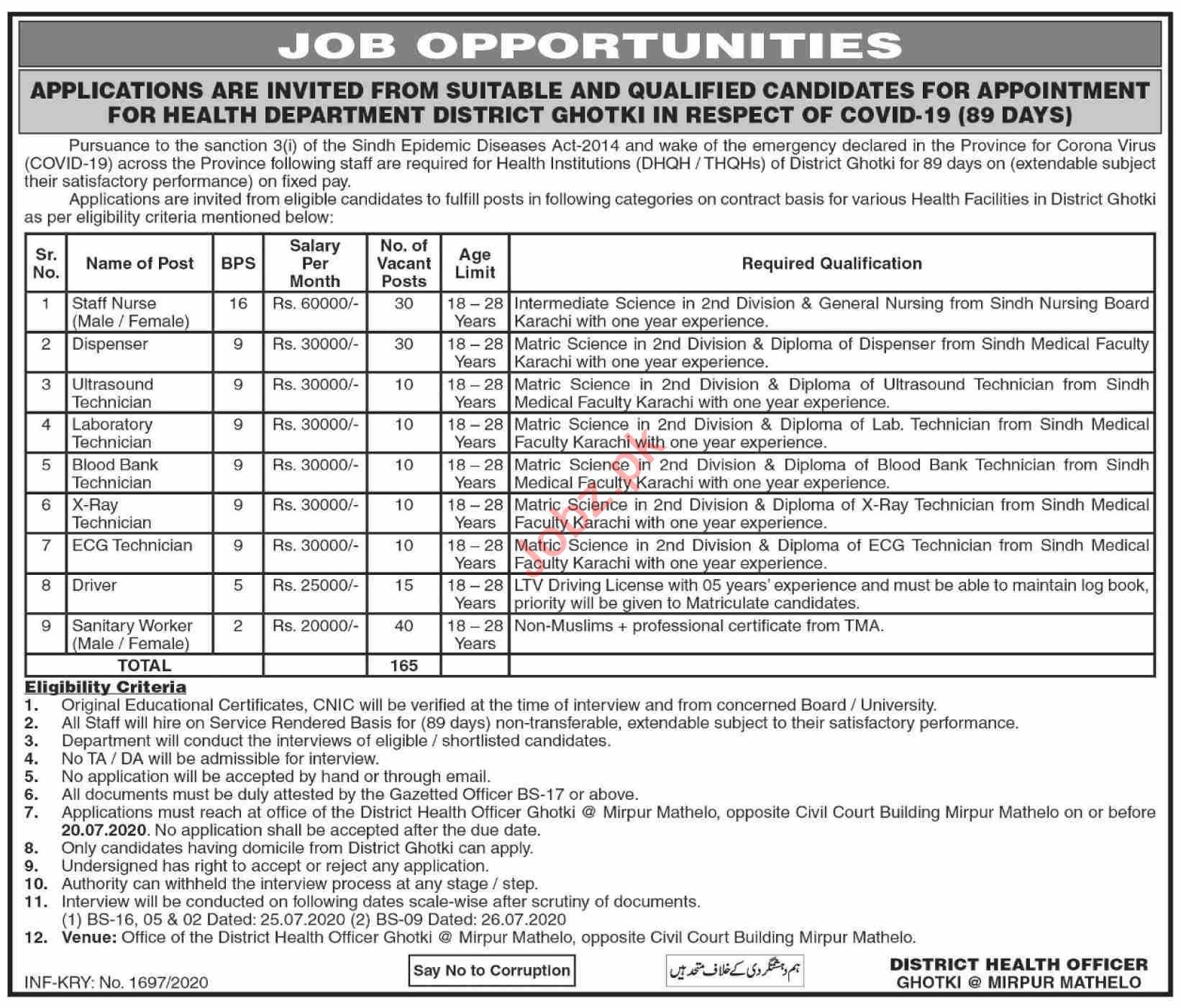 Staff Nurse & Dispenser Jobs 2020 in Health Department Sindh