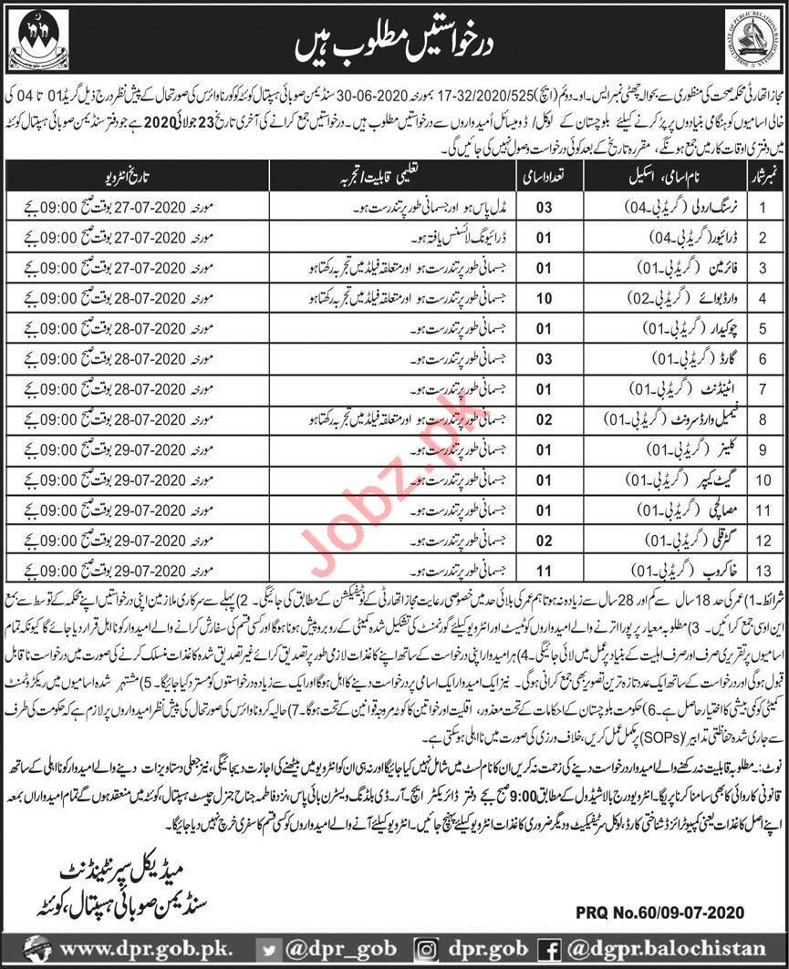 Sandeman Provincial Hospital Quetta Jobs 2020