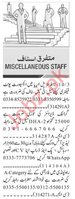 Graphic Designer & CNC Operator Jobs 2020 in Islamabad