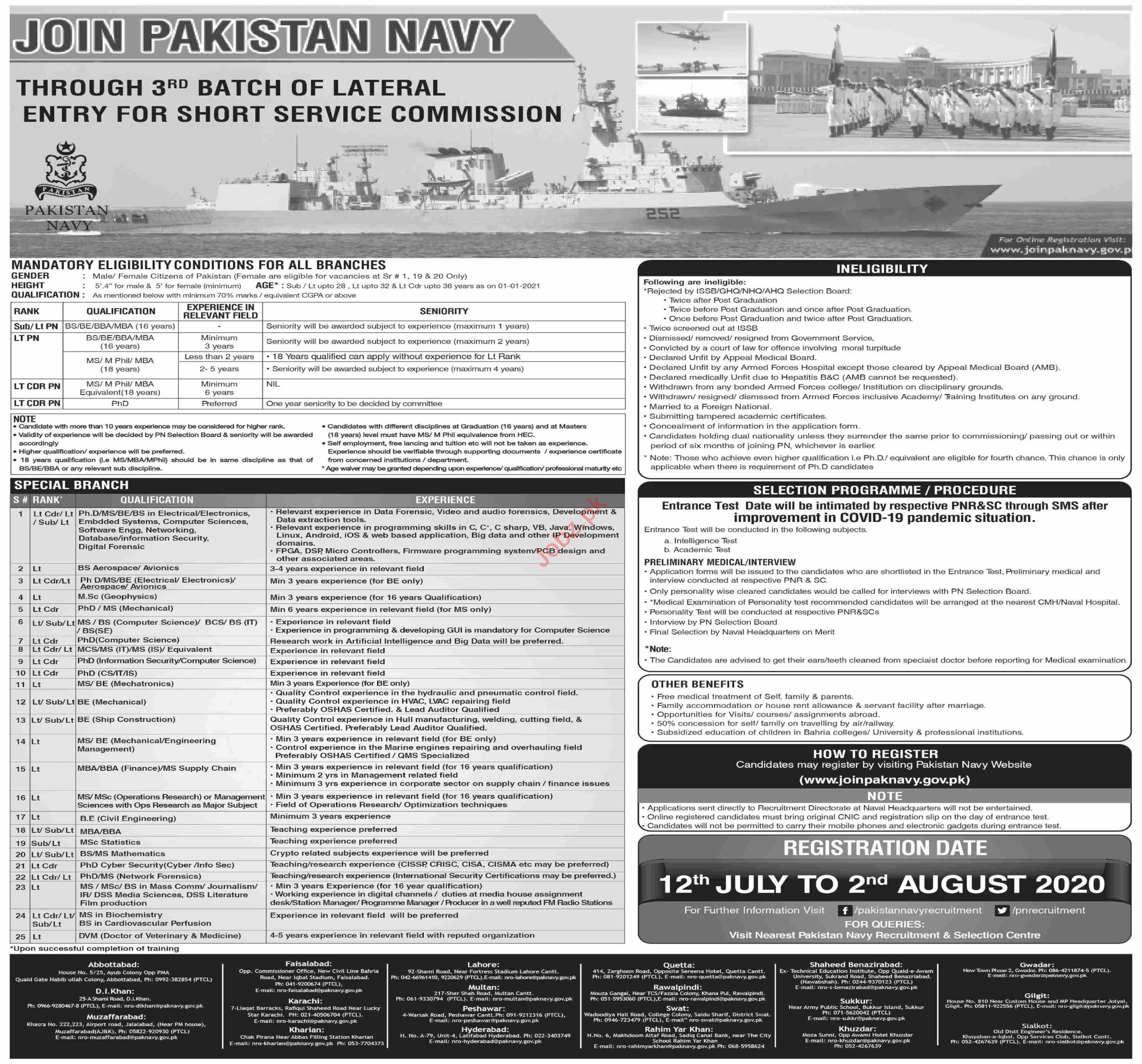 Join Pakistan Navy 3rd Batch Short Service Commission