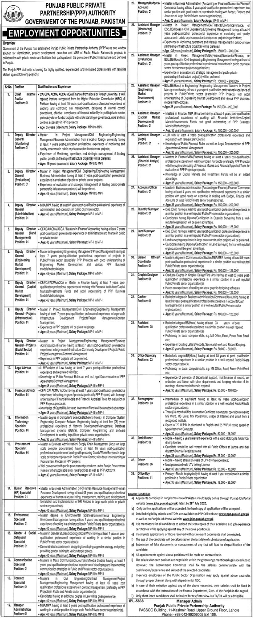 Punjab Public Private Partnership PPP Authority Jobs 2020