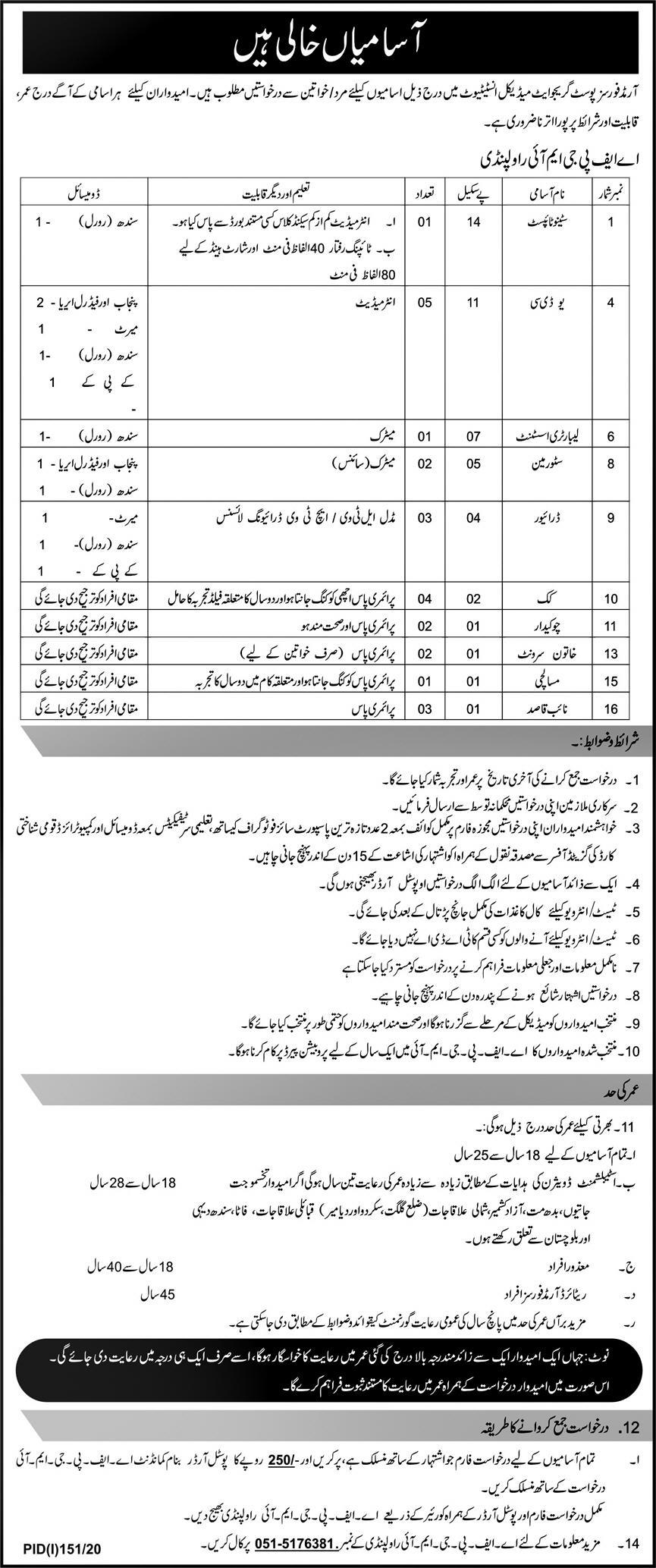 Armed Forces Post Graduate Medical Institute Jobs 2020