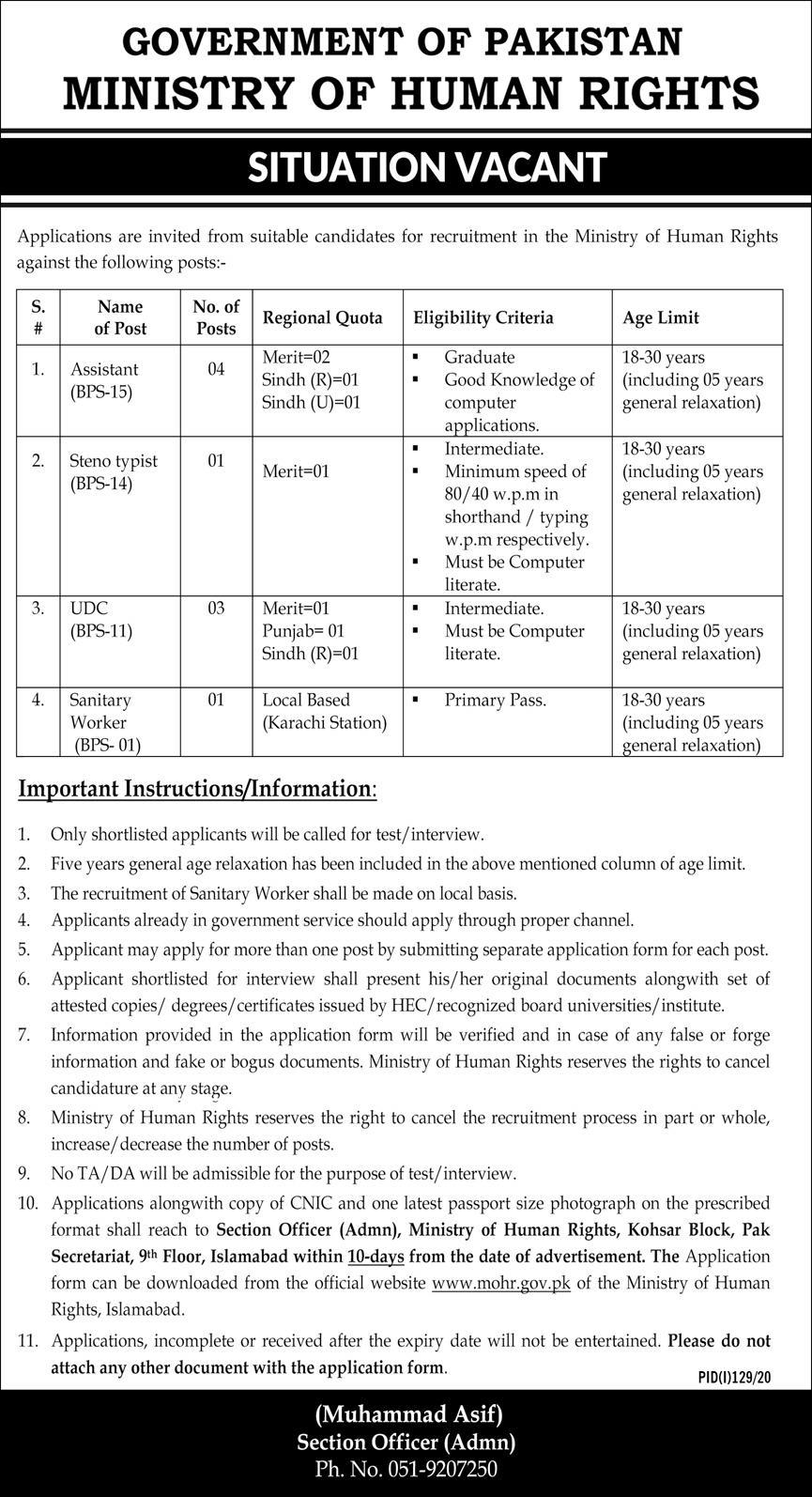 Ministry of Human Rights MOHR Jobs 2020 in Islamabad