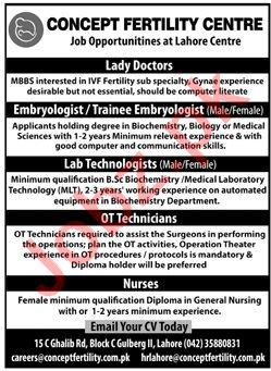 Concept Fertility Centre Lahore Jobs 2020 for Lady Doctors