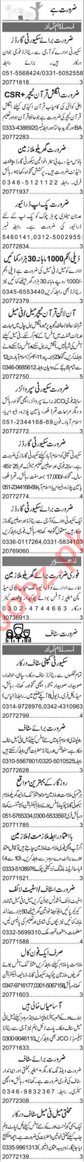 Accountant & Marketing Manager Jobs 2020 in Islamabad