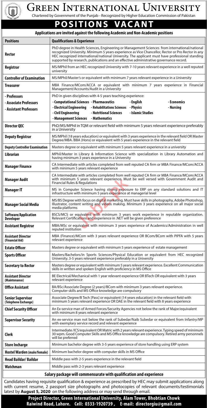Green International University Lahore Jobs 2020 for Rector