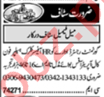 HR Officer & Office Assistant Jobs 2020 in Lahore